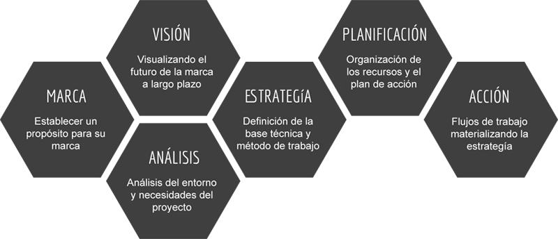 img_hab_metodologia